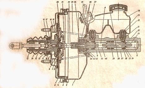 Подробная схема тормозного цилиндра